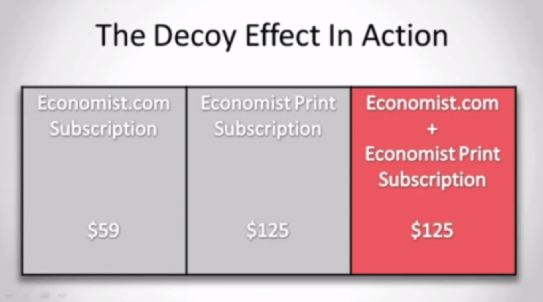 behavioral_economics_-_decoy_effect