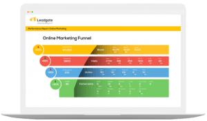 Online Marketing Funnel voor IT organisaties