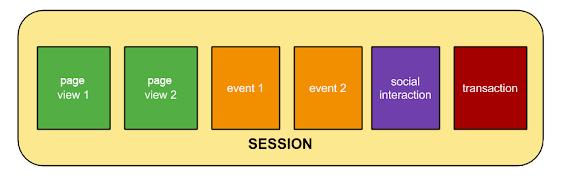 Afbeelding 1 Voorbeeld session